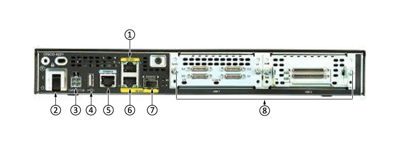 New Cisco Isr4221 K9 35mbps 75mbps System Throughtput