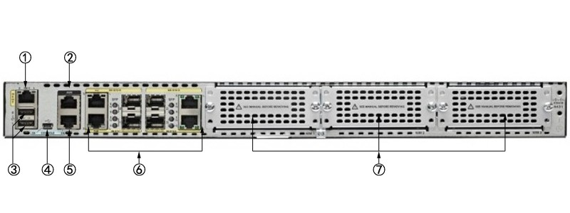 New Cisco Isr4431 Separate Control Data Waas